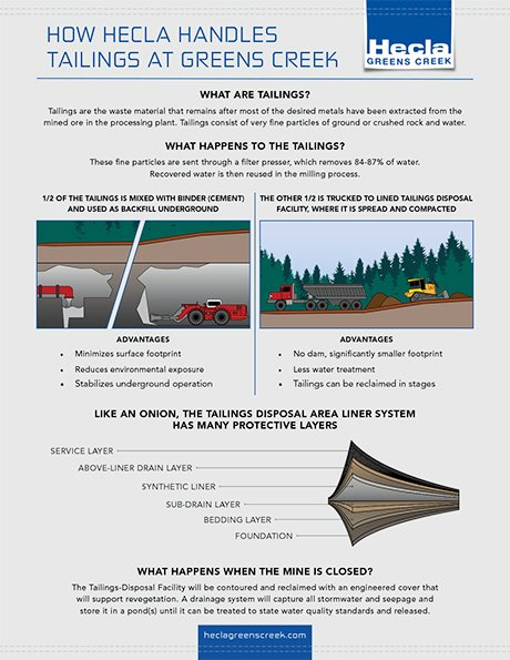 Hecla Greens Creek tailings information flyer